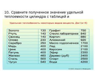 10. Сравните полученное значение удельной теплоемкости цилиндра с таблицей и