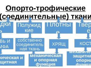 Опорто-трофические (соединительные) ткани Жидкие Полужидкие КРОВЬ И ЛИМФА Пло