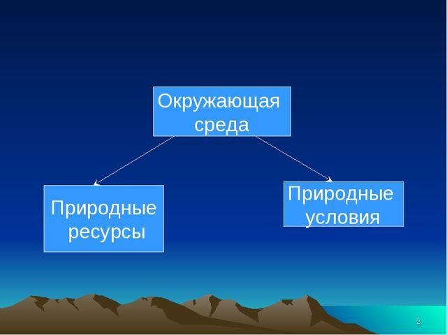 * Окружающая среда Природные ресурсы Природные условия