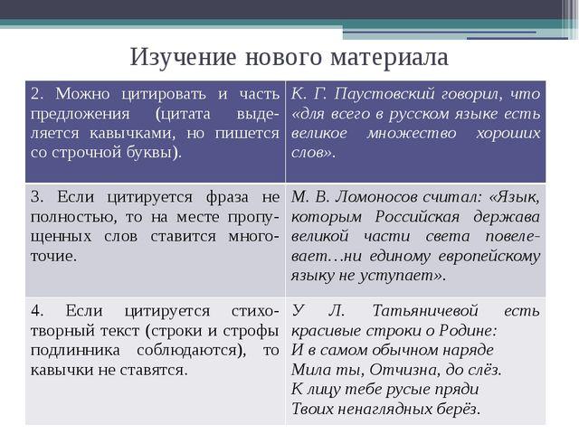 Изучение нового материала 2. Можно цитировать и часть предложения (цитатавыде...