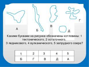 Какими буквами на рисунке обозначены котловины: 1 тектонического, 2 остаточно