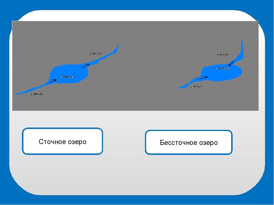 Сточное озеро Бессточное озеро