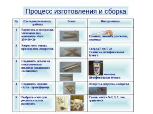 Процесс изготовления и сборка №Последовательность работыЭскизИнструменты 1