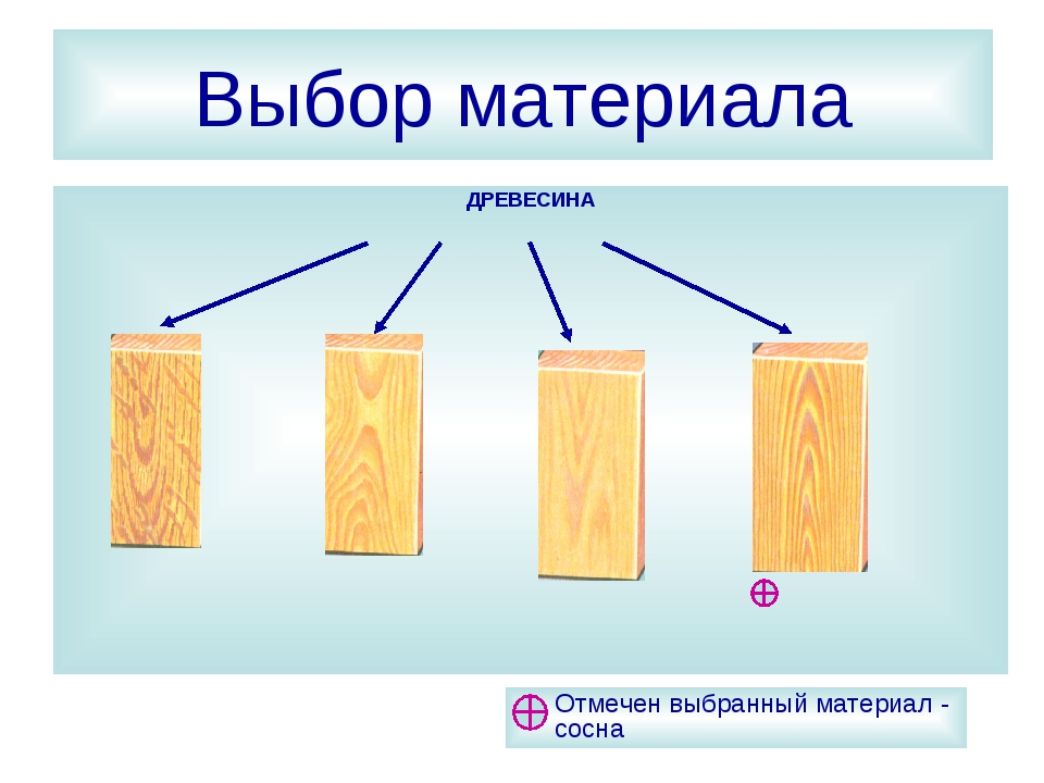 Выбор материала ДРЕВЕСИНА Отмечен выбранный материал - сосна