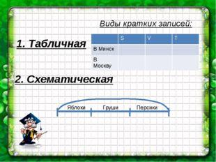 Виды кратких записей: 1. Табличная 2. Схематическая Яблоки Груши Персики S V