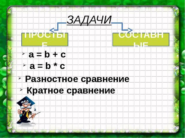 ЗАДАЧИ ПРОСТЫЕ СОСТАВНЫЕ a = b + c a = b * c Разностное сравнение Кратное сра...