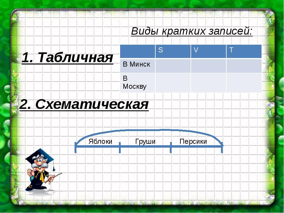 Виды кратких записей: 1. Табличная 2. Схематическая Яблоки Груши Персики S V...