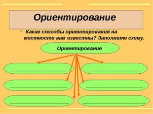 www.school2100.ru Ориентирование Нарисуйте план движения учащихся в масштабе