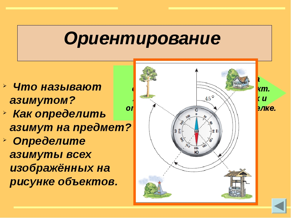 www.school2100.ru Ориентирование Нарисуйте фигуру, используя следующие данны...