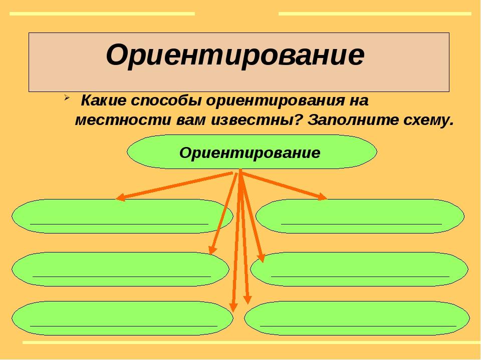 www.school2100.ru Ориентирование Нарисуйте план движения учащихся в масштабе...