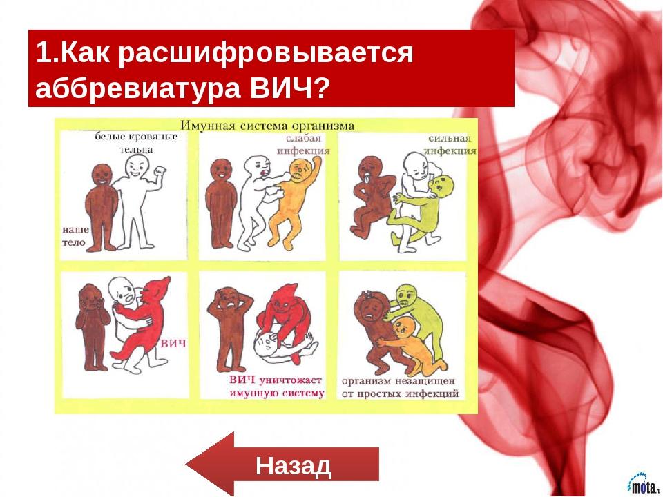 14. Защищает ли верность от заражения ВИЧ? Назад