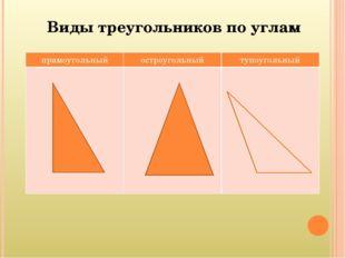 Виды треугольников по углам прямоугольный остроугольный тупоугольный