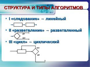 СТРУКТУРА И ТИПЫ АЛГОРИТМОВ I «следование» → линейный → → → II «разветвление»