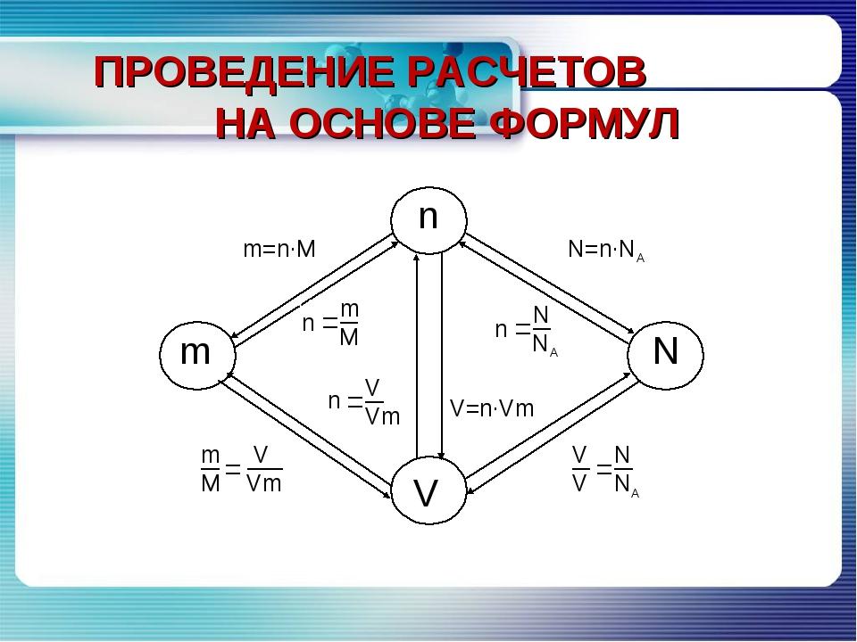 ПРОВЕДЕНИЕ РАСЧЕТОВ НА ОСНОВЕ ФОРМУЛ N=n·NA V=n·Vm m=n·M