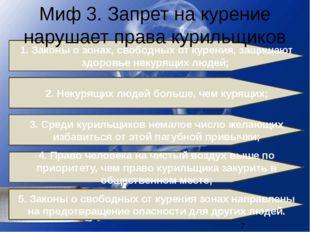 1. Законы о зонах, свободных от курения, защищают здоровье некурящих людей; М