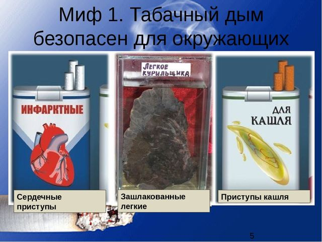 Миф 1. Табачный дым безопасен для окружающих Не забывай! Приступы кашля Серде...