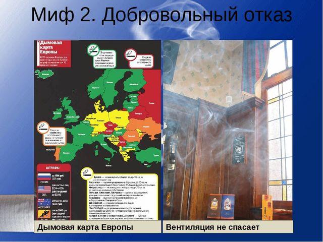 Миф 2. Добровольный отказ Вентиляция не спасает Дымовая карта Европы Табачные...