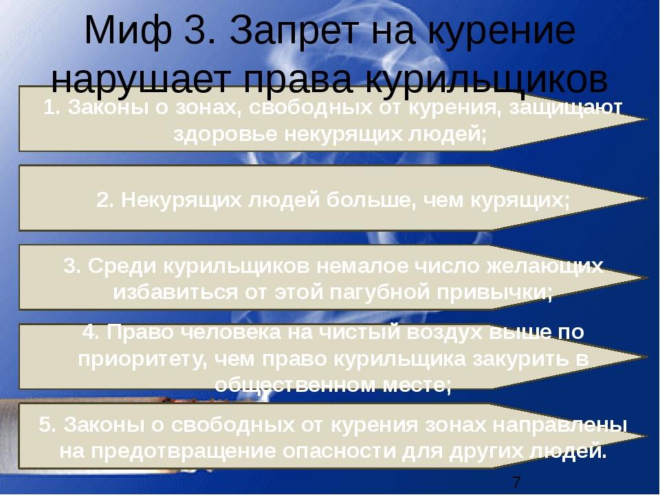 1. Законы о зонах, свободных от курения, защищают здоровье некурящих людей; М...