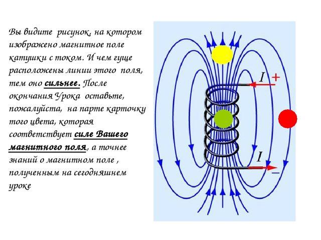 Вы видите рисунок, на котором изображено магнитное поле катушки с током. И че...