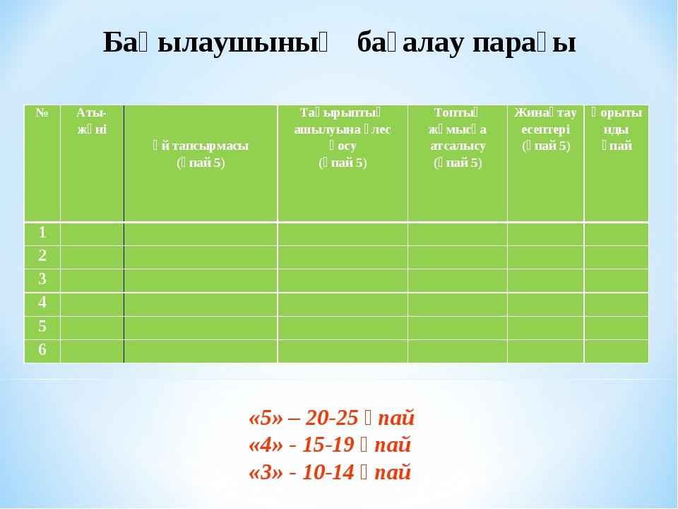 Бақылаушының бағалау парағы «5» – 20-25 ұпай «4» - 15-19 ұпай «3» - 10-14 ұп...