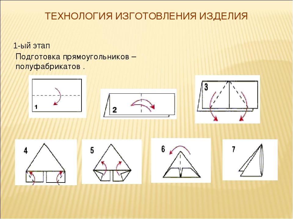 ТЕХНОЛОГИЯ ИЗГОТОВЛЕНИЯ ИЗДЕЛИЯ 1-ый этап Подготовка прямоугольников – полуфа...