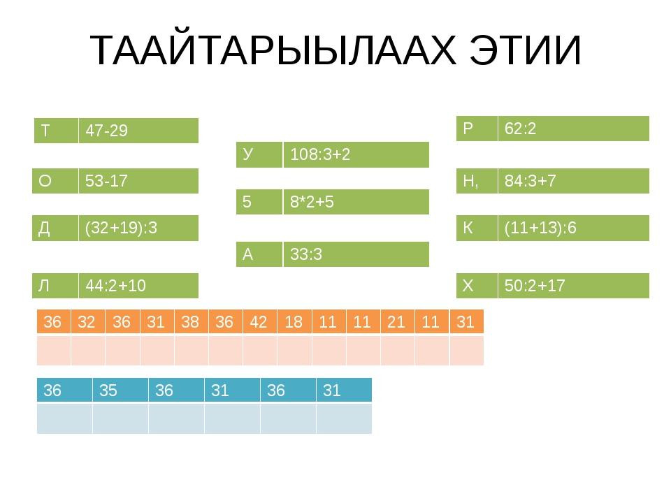 ТААЙТАРЫЫЛААХ ЭТИИ Т 47-29 О 53-17 Л 44:2+10 Д (32+19):3 У 108:3+2 5 8*2+5 А...