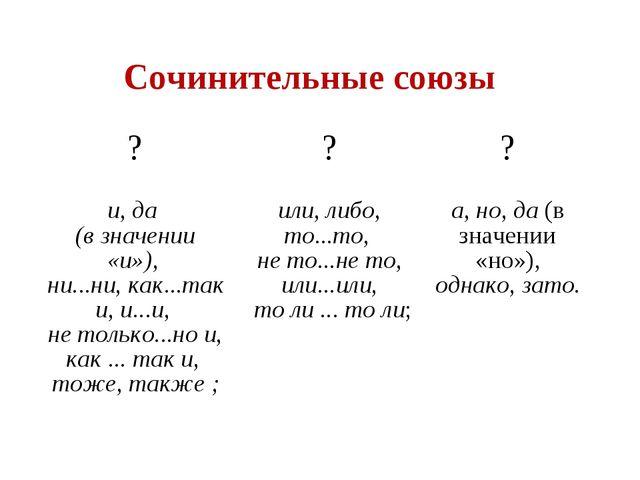 Сочинительные союзы  ??? и, да (в значении «и»), ни...ни, как...так и, и...