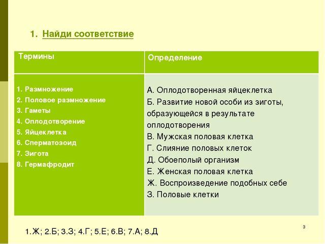 Найди соответствие  1.Ж; 2.Б; 3.З; 4.Г; 5.Е; 6.В; 7.А; 8.Д * Термины Опреде...