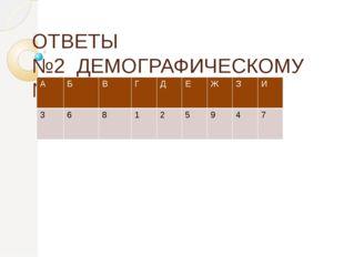 ОТВЕТЫ №2 ДЕМОГРАФИЧЕСКОМУ №4 А Б В Г Д Е Ж З И 3 6 8 1 2 5 9 4 7