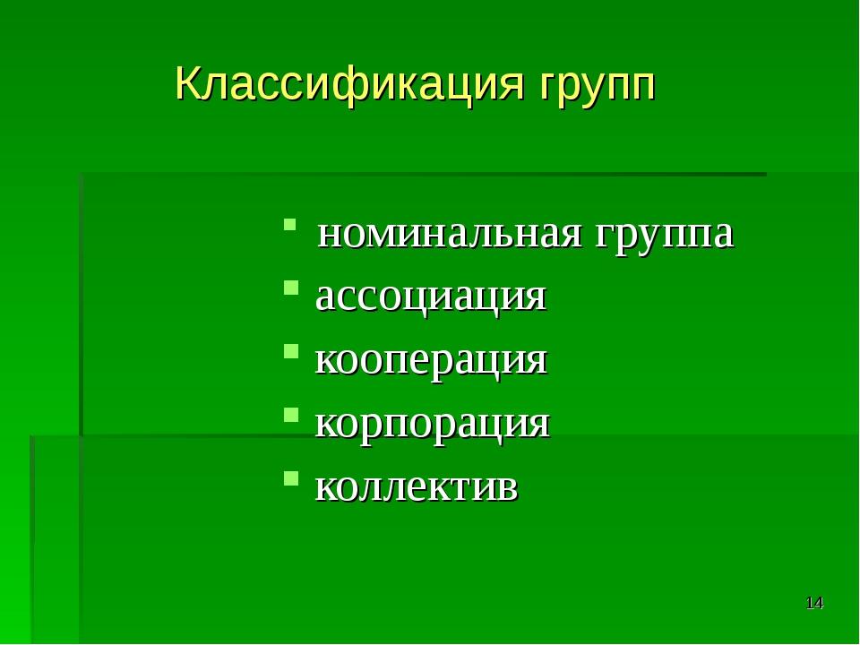 * Классификация групп номинальная группа ассоциация кооперация корпорация кол...