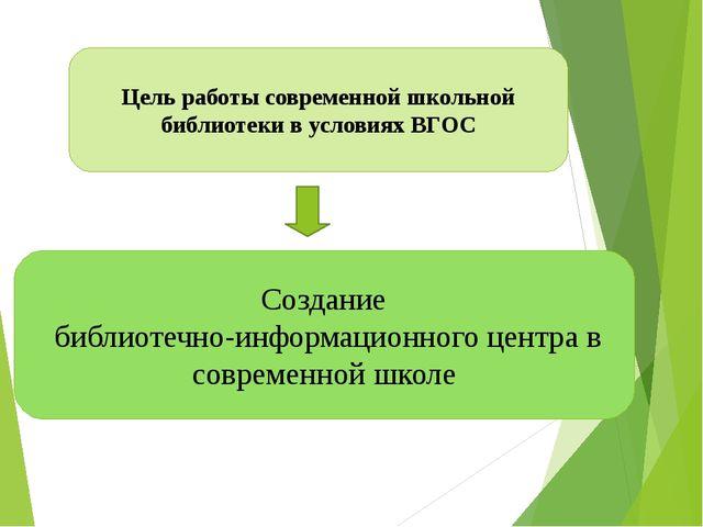 Создание библиотечно-информационного центра в современной школе Цель работы с...