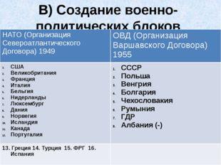 В) Создание военно-политических блоков НАТО (Организация Североатлантического