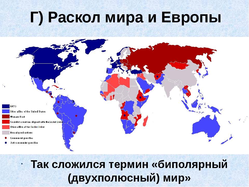 Г) Раскол мира и Европы Так сложился термин «биполярный (двухполюсный) мир»