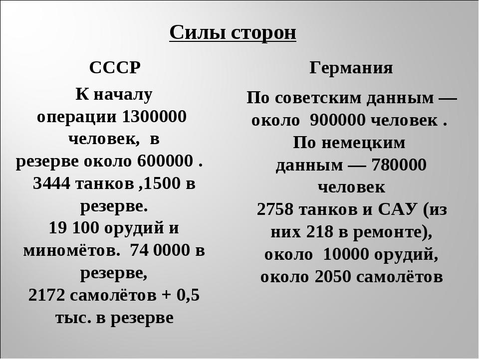 Силы сторон СССР Германия К началу операции1300000 человек, в резервеоколо...