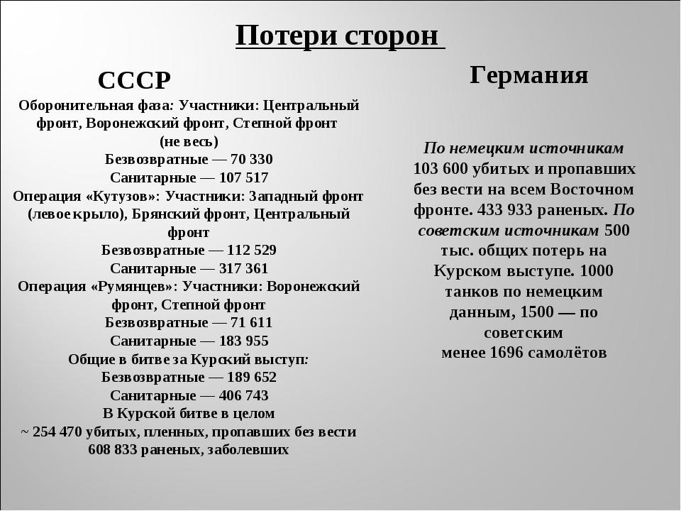 СССР Потери сторон СССР Германия Оборонительная фаза: Участники: Центральный...