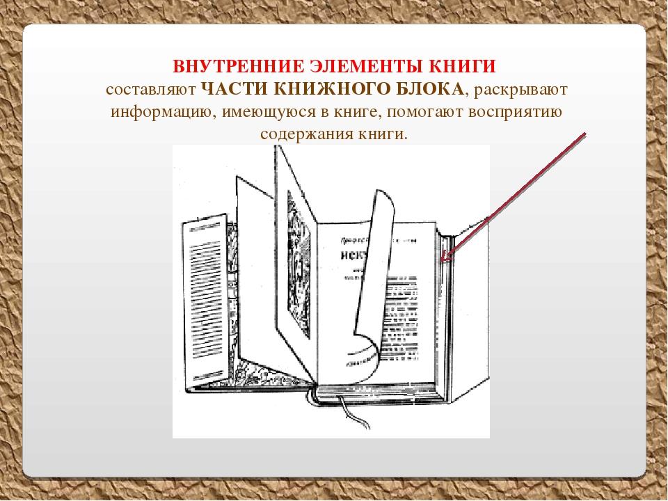 внутренний блок книги того, выбирая прозрачную