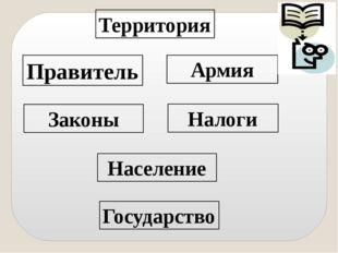 Правитель Законы Территория Армия Население Налоги Государство