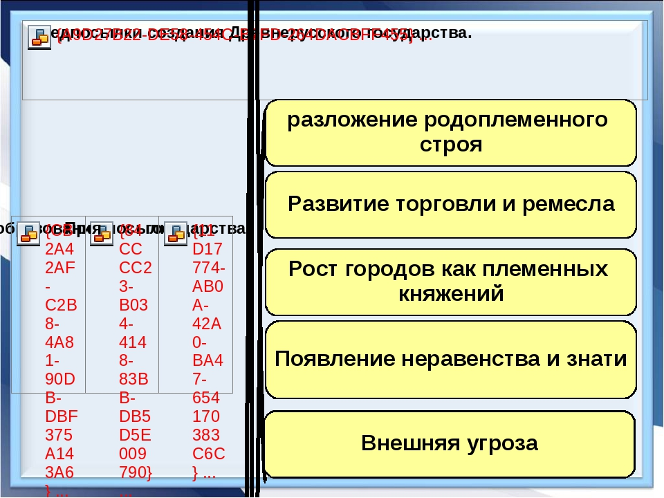 разложение родоплеменного строя Внешняя угроза Рост городов как племенных кн...