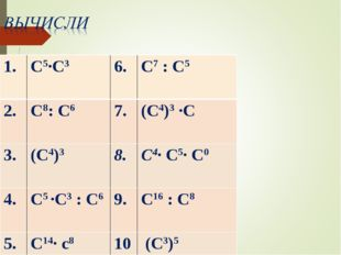 1. С5∙С3 С7 : С5 2. С8: С67. (С4)3 ∙С 3. (С4)38. С4∙ С5∙ С0 4. С5 ∙
