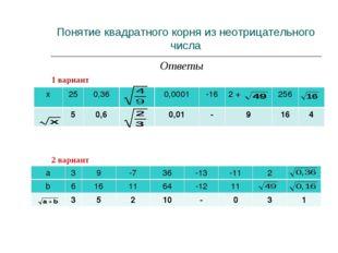 Ответы 1 вариант 2 вариант 3 вариант Понятие квадратного корня из неотрицател