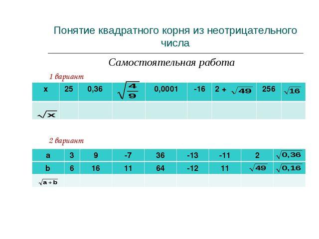 Самостоятельная работа 1 вариант 2 вариант Понятие квадратного корня из неотр...