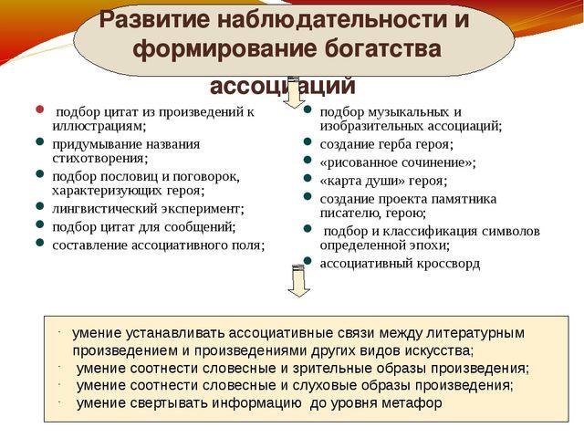 Развитие наблюдательности и формирование богатства ассоциаций подбор цитат и...