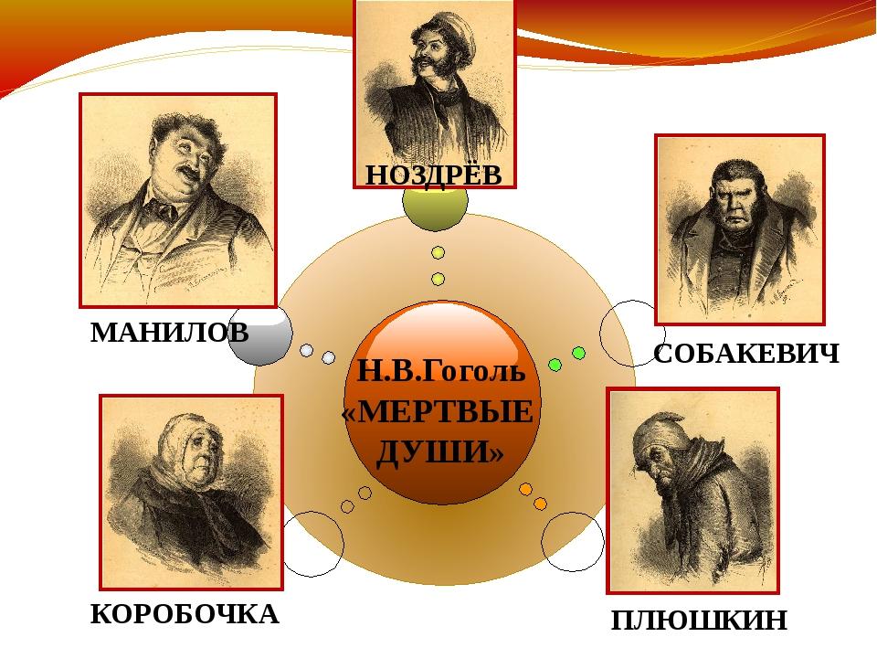 Н.В.Гоголь «МЕРТВЫЕ ДУШИ» МАНИЛОВ НОЗДРЁВ СОБАКЕВИЧ ПЛЮШКИН КОРОБОЧКА