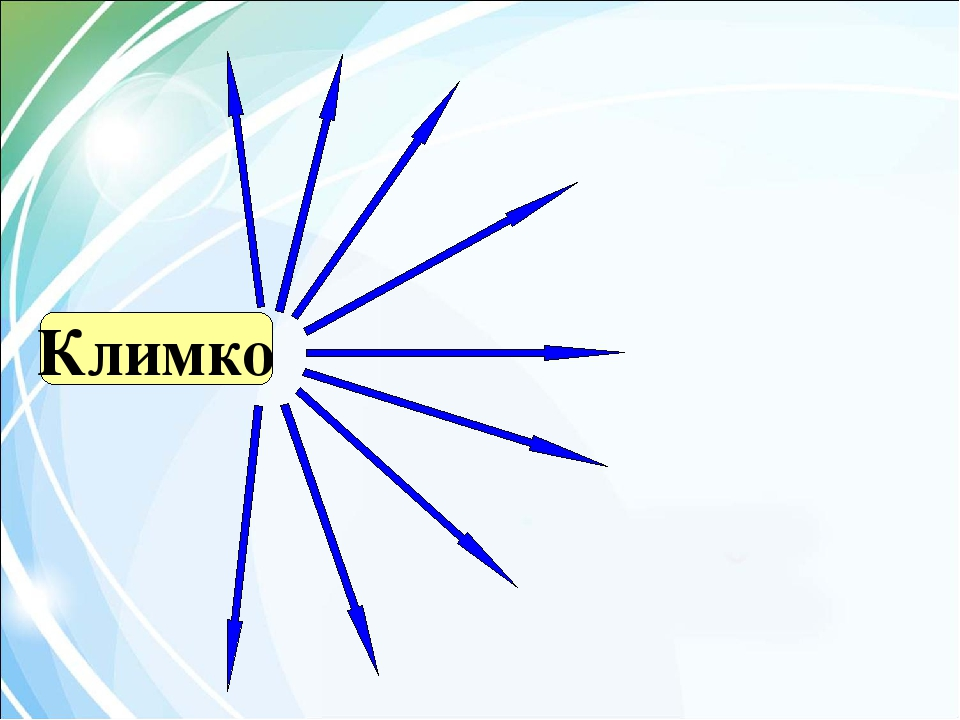 Климко
