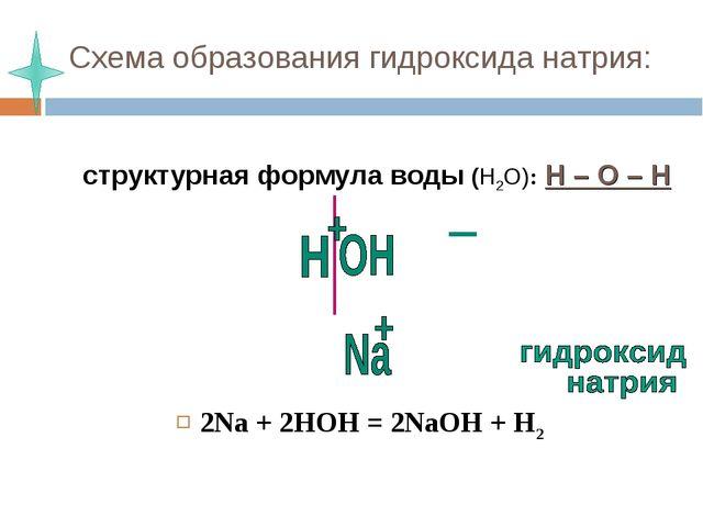 Схема образования гидроксида натрия: структурная формула воды (Н2О): Н – О –...