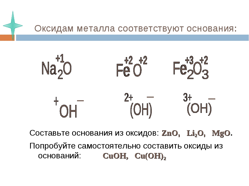 Оксидам металла соответствуют основания: Составьте основания из оксидов: ZnO,...