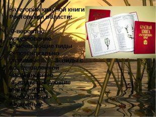 Категории красной книги Ростовской области: 0-вероятно исчезновение 1- исчеза