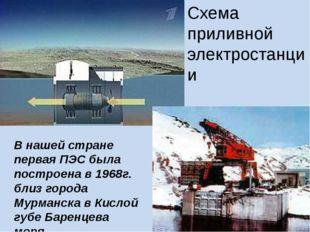 Схема приливной электростанции В нашей стране первая ПЭС была построена в 196