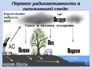 Перенос радиоактивности в окружающей среде.