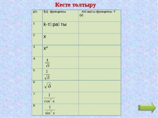 Кесте толтыру р/сf(x) функциясы  Алғашқы функциясы F (х) 1k-тұрақты  2х